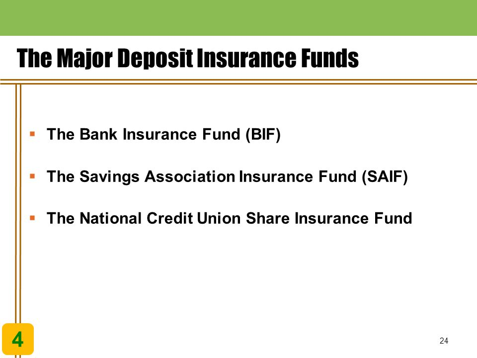 24 The Major Deposit Insurance Funds 4  The Bank Insurance Fund (BIF)  The Savings Association Insurance Fund (SAIF)  The National Credit Union Share Insurance Fund