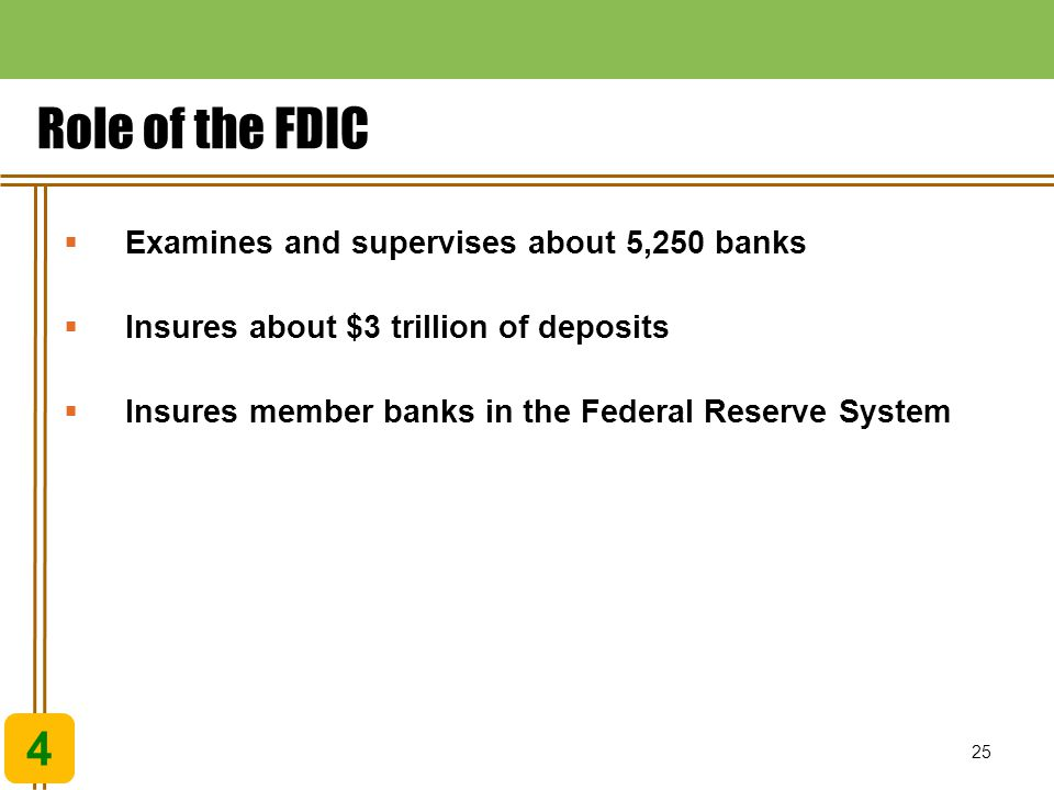 25 Role of the FDIC 4  Examines and supervises about 5,250 banks  Insures about $3 trillion of deposits  Insures member banks in the Federal Reserv