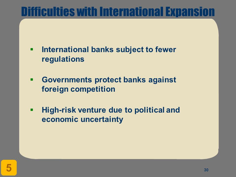 30 5 Difficulties with International Expansion  International banks subject to fewer regulations  Governments protect banks against foreign competition  High-risk venture due to political and economic uncertainty