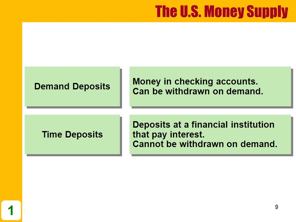 9 Time Deposits Demand Deposits Deposits at a financial institution that pay interest. Cannot be withdrawn on demand. Money in checking accounts. Can