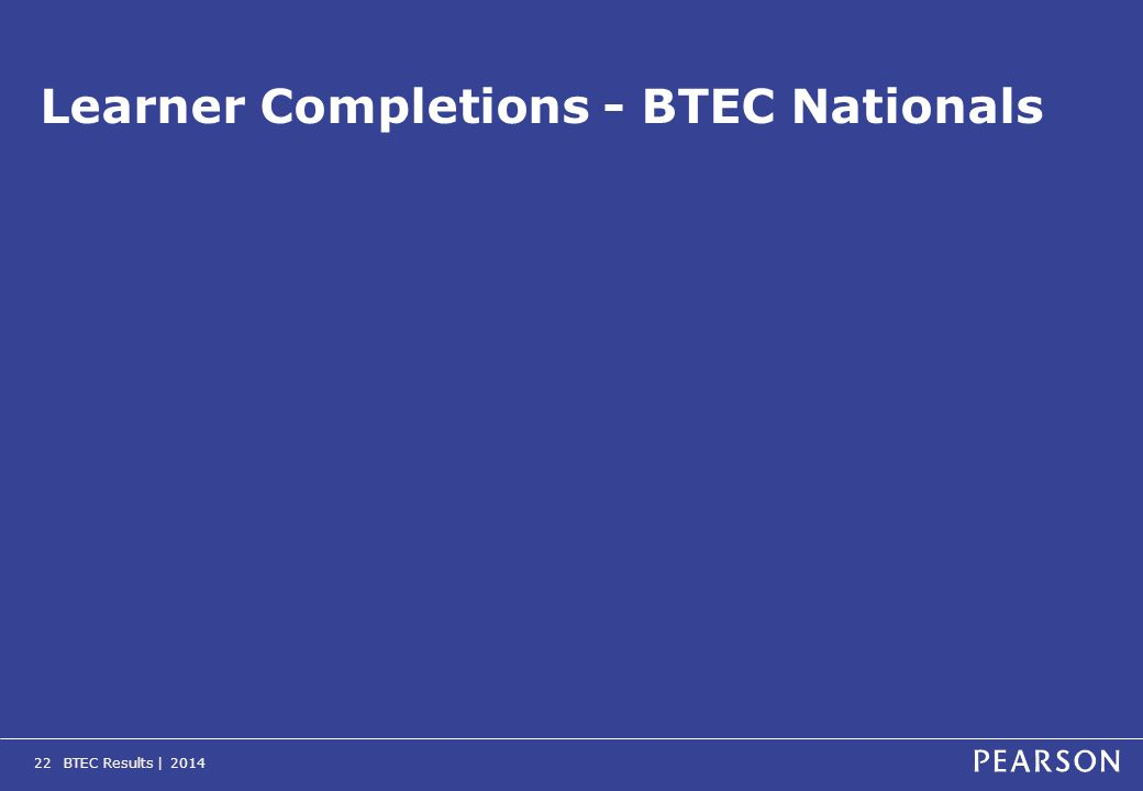 BTEC Results | 201422 Learner Completions - BTEC Nationals