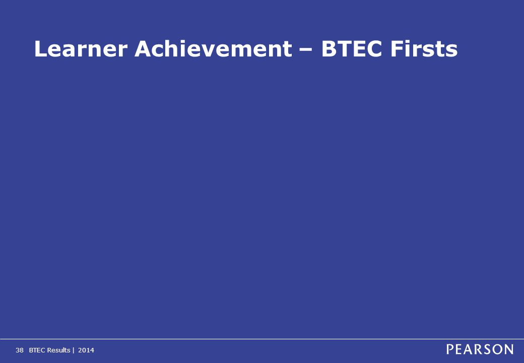 BTEC Results | 201438 Learner Achievement – BTEC Firsts