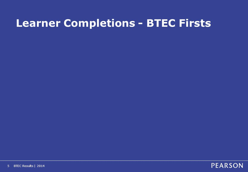 BTEC Results | 20145 Learner Completions - BTEC Firsts