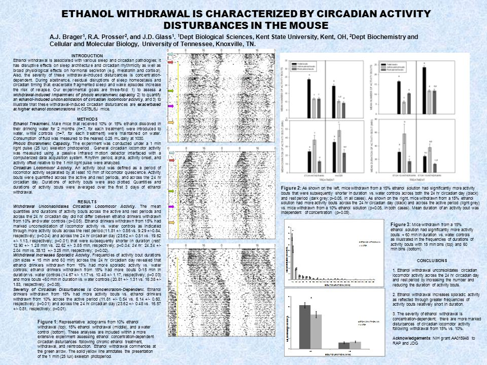 ETHANOL WITHDRAWAL IS CHARACTERIZED BY CIRCADIAN ACTIVITY DISTURBANCES IN THE MOUSE INTRODUCTION Ethanol withdrawal is associated with various sleep and circadian pathologies; it has disruptive effects on sleep architecture and circadian rhythmicity as well as broad physiological effects on hormonal secretion (e.g.