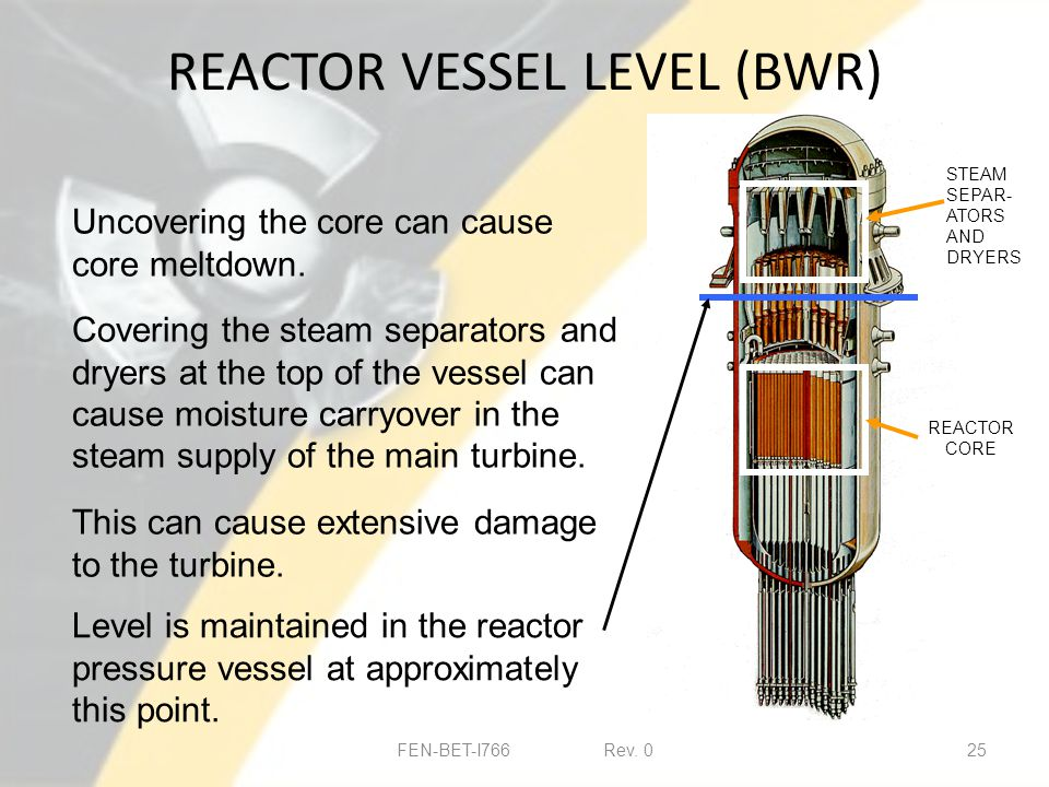 REACTOR VESSEL LEVEL (BWR) FEN-BET-I766 Rev. 025 Uncovering the core can cause core meltdown.