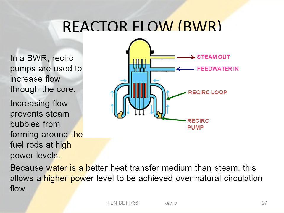 REACTOR FLOW (BWR) FEN-BET-I766 Rev.
