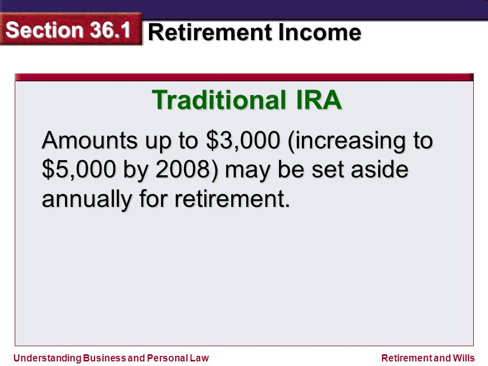 Understanding Business and Personal Law Retirement Income Section 36.1 Retirement and Wills Amounts up to $3,000 (increasing to $5,000 by 2008) may be set aside annually for retirement.