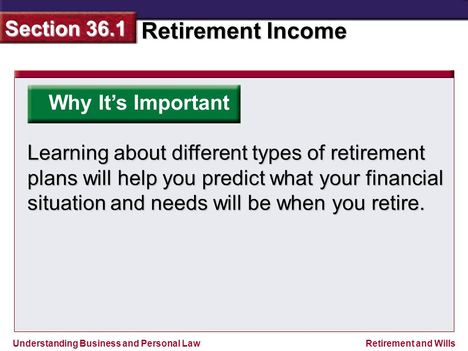Understanding Business and Personal Law Retirement Income Section 36.1 Retirement and Wills An Individual Retirement Account (IRA) is an individual's own personal pension plan.