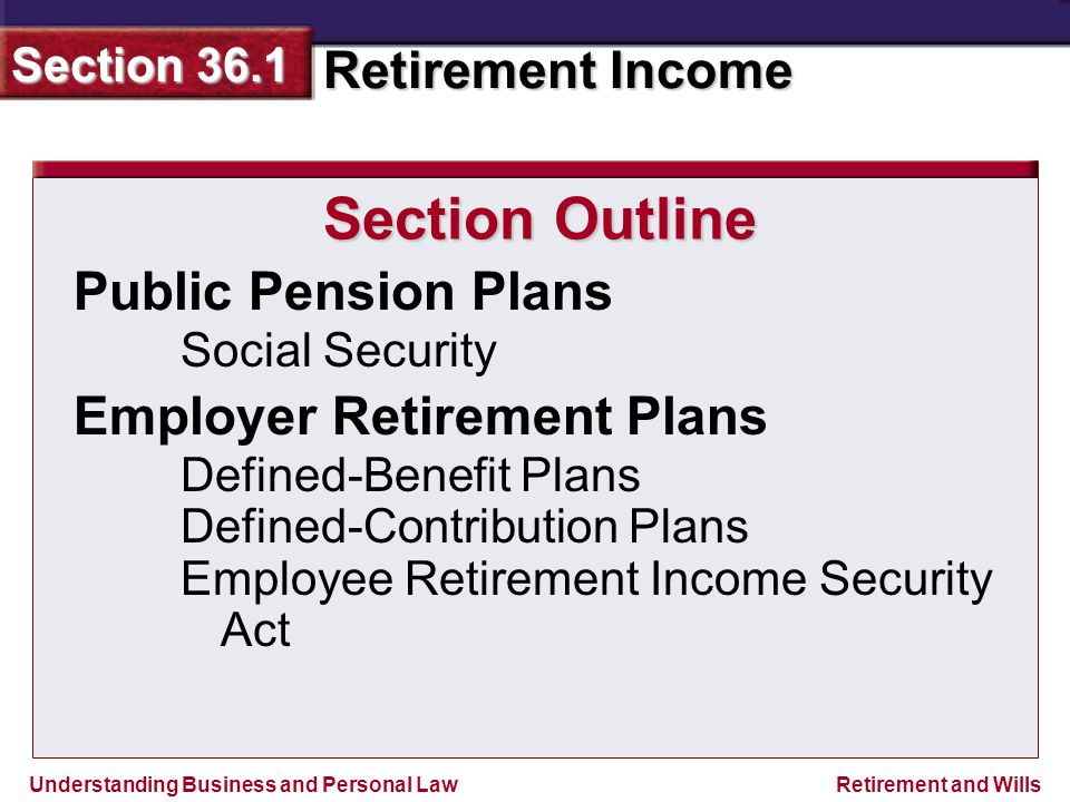 Understanding Business and Personal Law Retirement Income Section 36.1 Retirement and Wills Reviewing What You Learned 2.