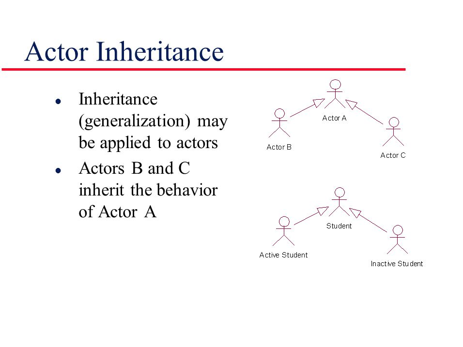 Actor Inheritance l Inheritance (generalization) may be applied to actors l Actors B and C inherit the behavior of Actor A