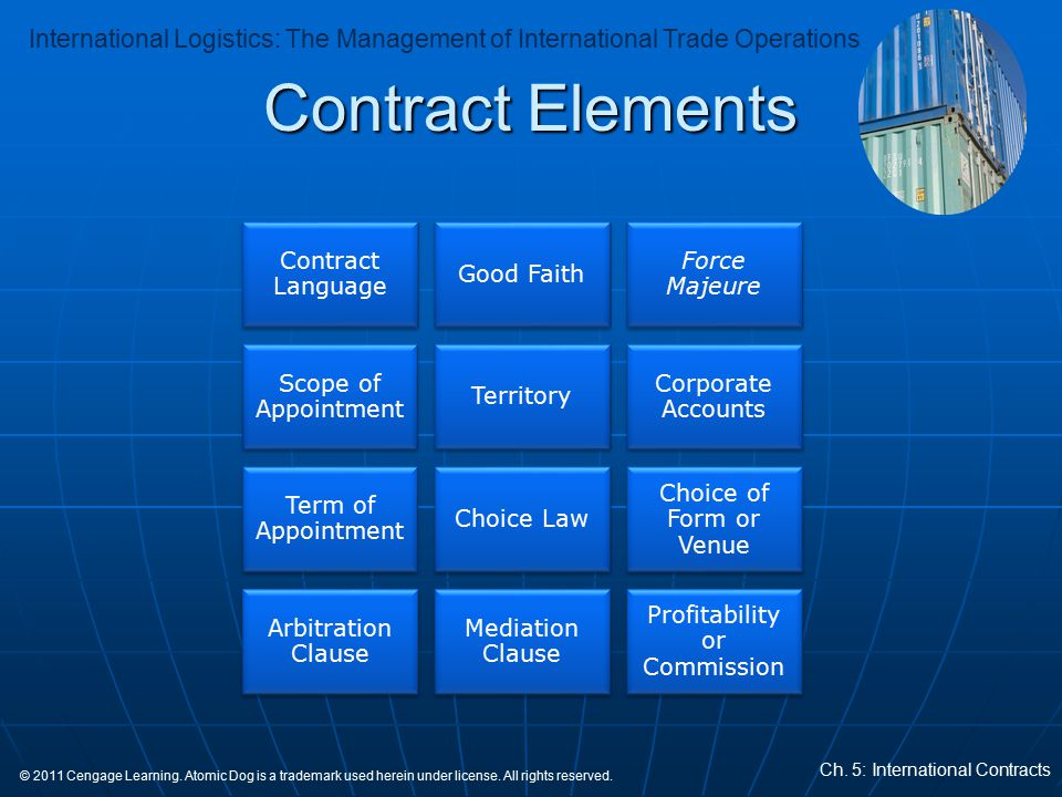 International Logistics: The Management of International Trade Operations Ch. 5: International Contracts © 2011 Cengage Learning. Atomic Dog is a trad