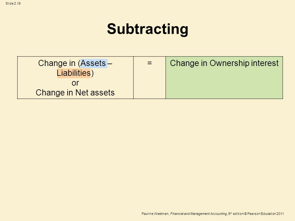 Slide 2.19 Pauline Weetman, Financial and Management Accounting, 5 th edition © Pearson Education 2011 Change in (Assets – Liabilities) or Change in Net assets =Change in Ownership interest Subtracting