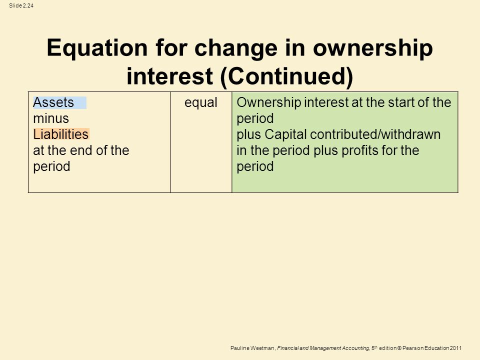 Slide 2.24 Pauline Weetman, Financial and Management Accounting, 5 th edition © Pearson Education 2011 Assets minus Liabilities at the end of the peri