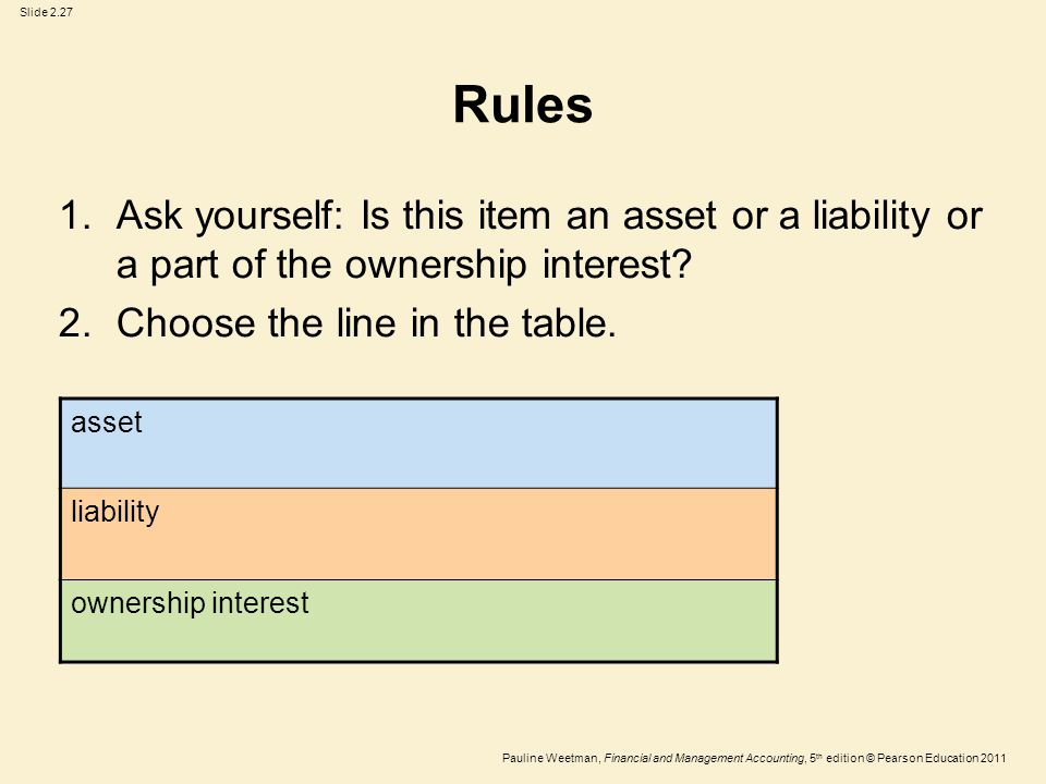 Slide 2.27 Pauline Weetman, Financial and Management Accounting, 5 th edition © Pearson Education 2011 Rules 1.Ask yourself: Is this item an asset or