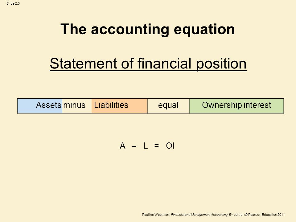 Slide 2.24 Pauline Weetman, Financial and Management Accounting, 5 th edition © Pearson Education 2011 Assets minus Liabilities at the end of the period equalOwnership interest at the start of the period plus Capital contributed/withdrawn in the period plus profits for the period Equation for change in ownership interest (Continued)