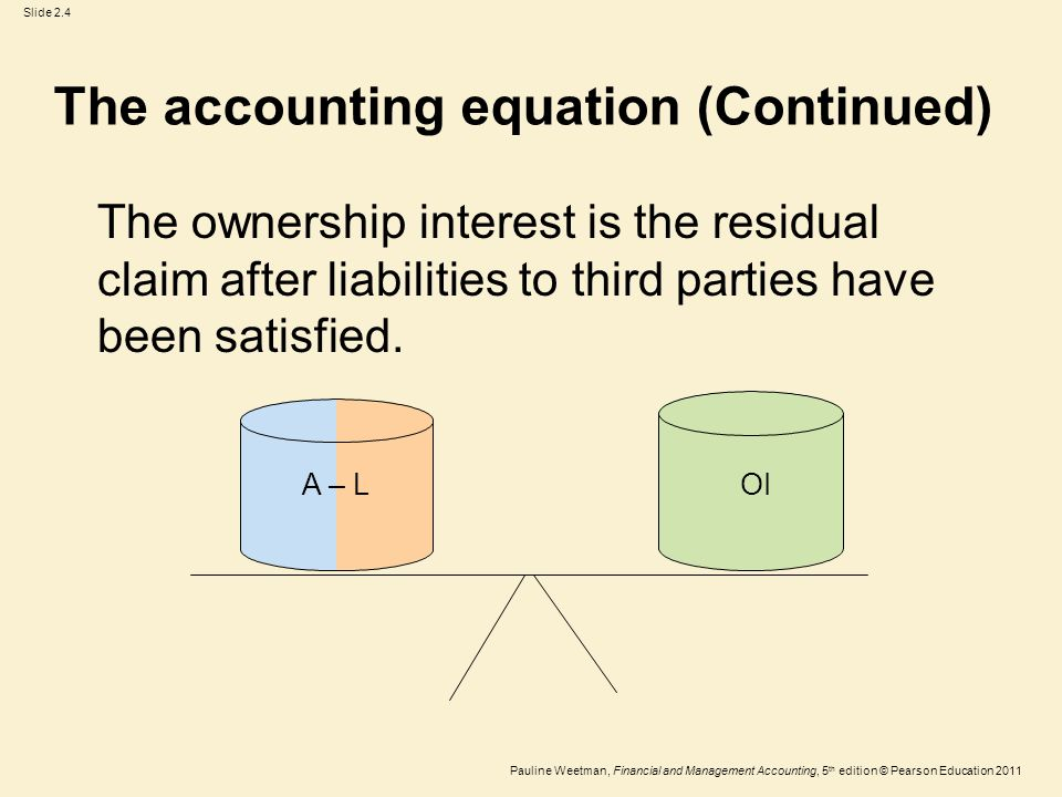 Slide 2.5 Pauline Weetman, Financial and Management Accounting, 5 th edition © Pearson Education 2011 Alternative ways of expressing the accounting equation AssetsequalOwnership interest plus Liabilities A = OI + L