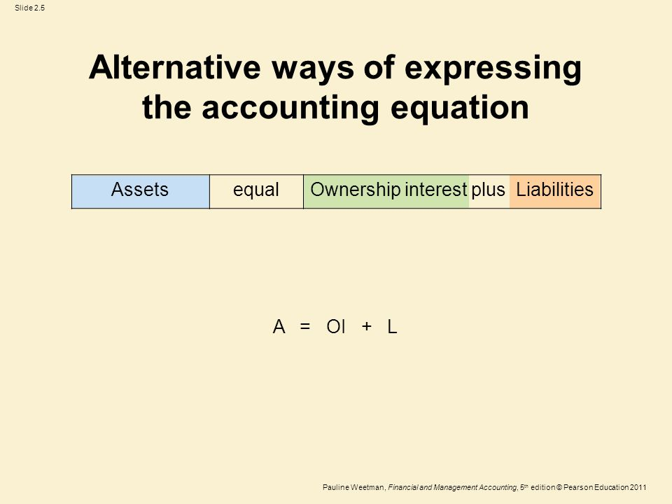 Slide 2.16 Pauline Weetman, Financial and Management Accounting, 5 th edition © Pearson Education 2011 Liabilities not recognised An item that fails the recognition test (not reported in the balance sheet) might well be reported in the notes to the accounts as a 'contingent liability'.