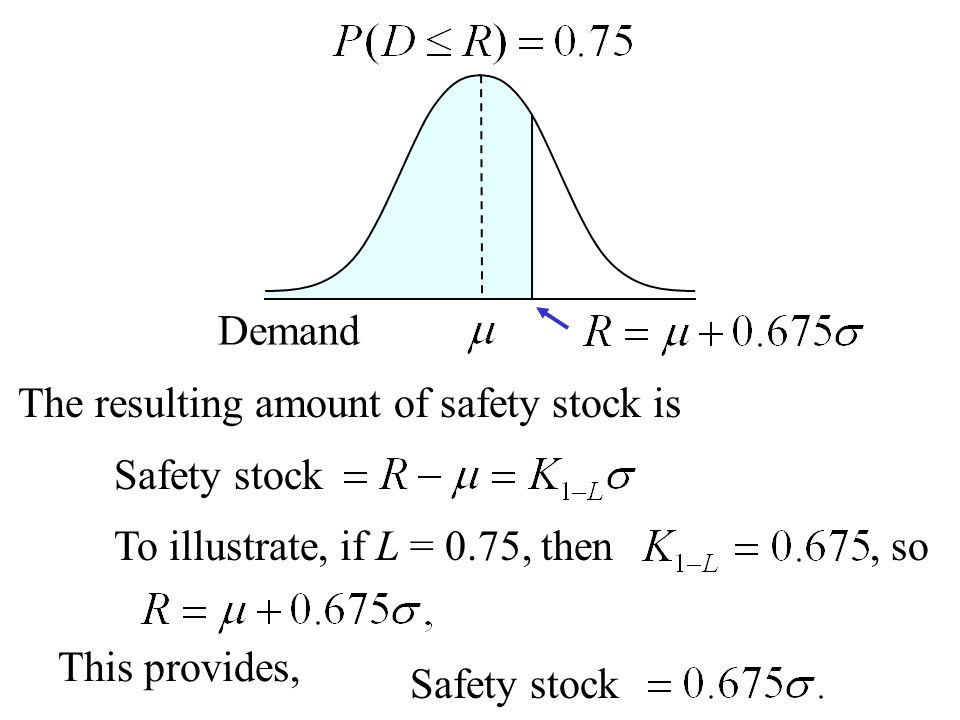 Demand The resulting amount of safety stock is Safety stock To illustrate, if L = 0.75, then, so This provides, Safety stock