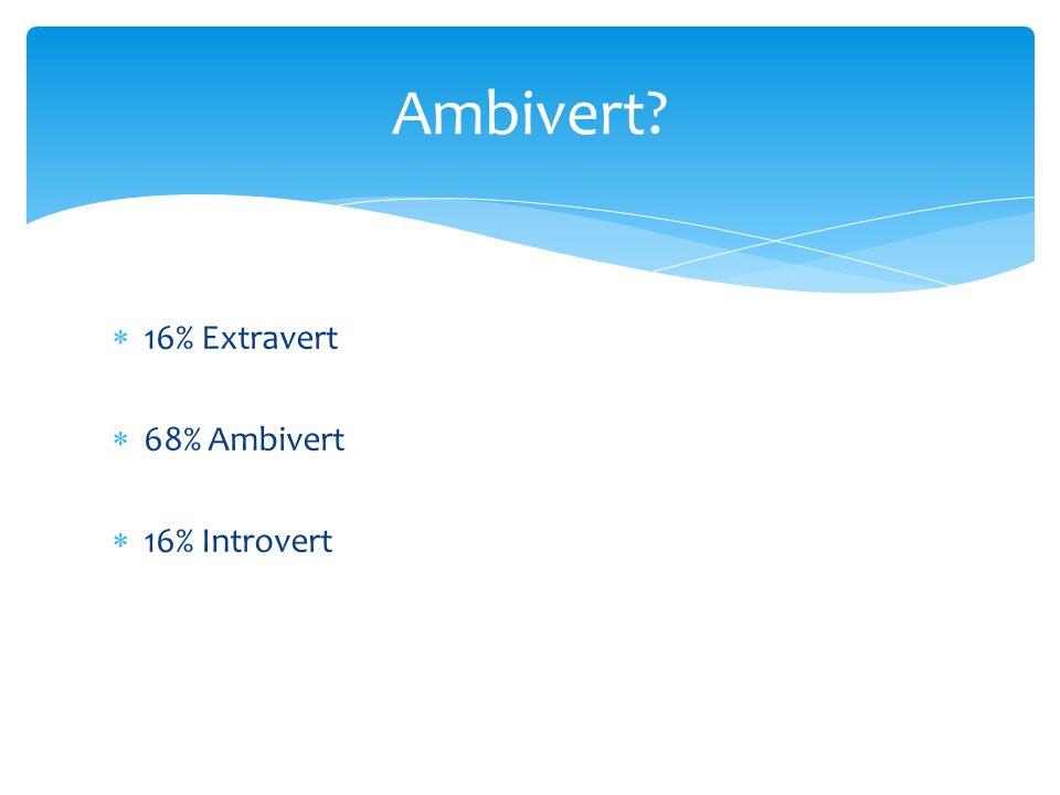  16% Extravert  68% Ambivert  16% Introvert Ambivert?