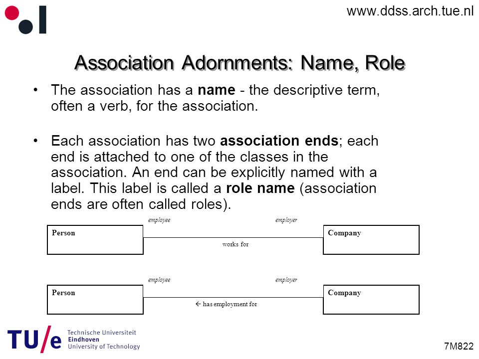 www.ddss.arch.tue.nl 7M822 Association Adornments: Name, Role The association has a name - the descriptive term, often a verb, for the association.