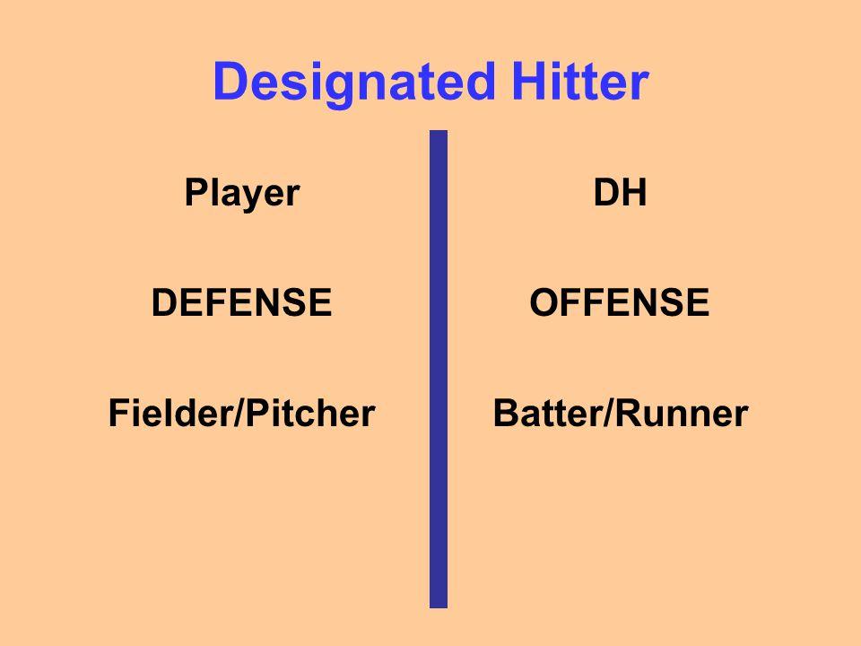 Player DEFENSE Fielder/Pitcher DH OFFENSE Batter/Runner Designated Hitter