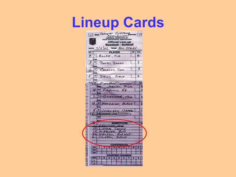 Lineup Cards 12 Kennick, Joe 1