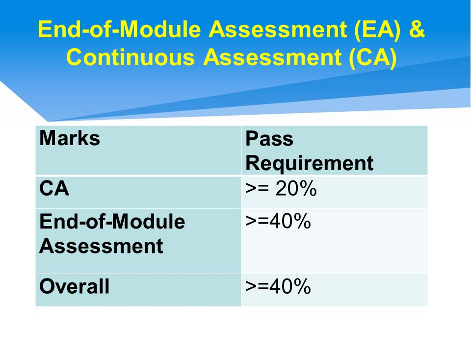 End-of-Module Assessment (EA) & Continuous Assessment (CA) MarksPass Requirement CA>= 20% End-of-Module Assessment >=40% Overall>=40%