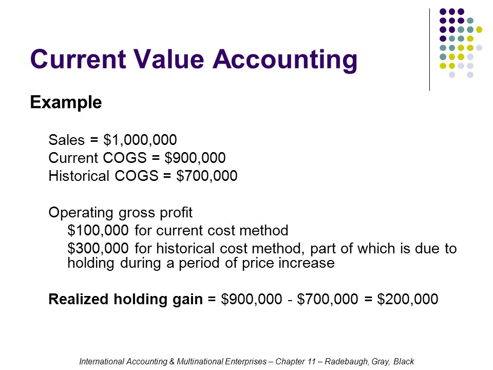 International Accounting & Multinational Enterprises – Chapter 11 – Radebaugh, Gray, Black Current Value Accounting Example Sales = $1,000,000 Current COGS = $900,000 Historical COGS = $700,000 Operating gross profit $100,000 for current cost method $300,000 for historical cost method, part of which is due to holding during a period of price increase Realized holding gain = $900,000 - $700,000 = $200,000