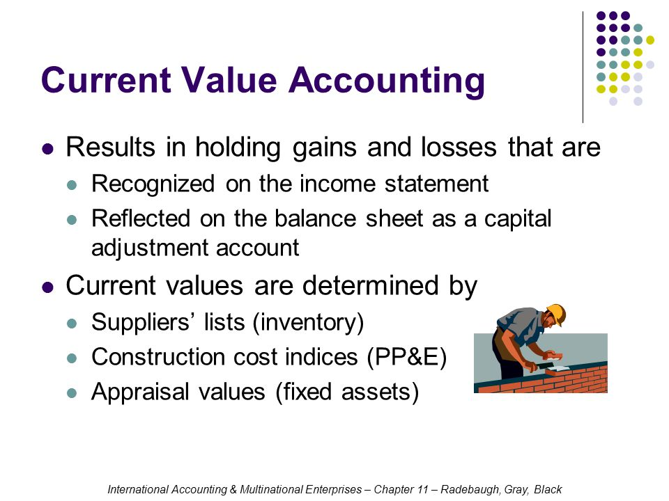 International Accounting & Multinational Enterprises – Chapter 11 – Radebaugh, Gray, Black Current Value Accounting Results in holding gains and losses that are Recognized on the income statement Reflected on the balance sheet as a capital adjustment account Current values are determined by Suppliers' lists (inventory) Construction cost indices (PP&E) Appraisal values (fixed assets)