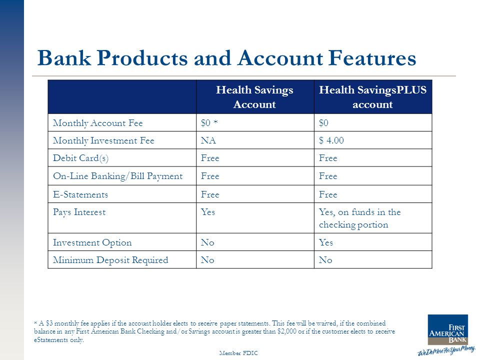 Member FDIC Bank Products and Account Features Health Savings Account Health SavingsPLUS account Monthly Account Fee$0 *$0 Monthly Investment FeeNA$ 4