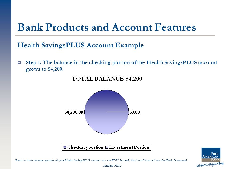 Member FDIC Bank Products and Account Features Health SavingsPLUS Account Example  Step 1: The balance in the checking portion of the Health SavingsP