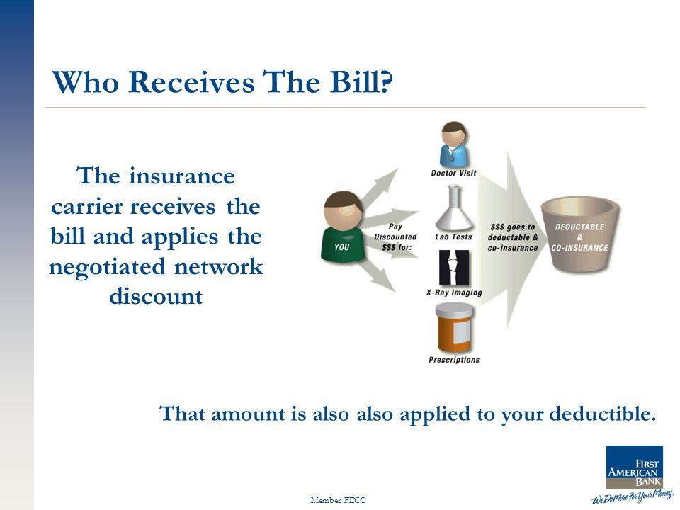 Member FDIC The insurance carrier receives the bill and applies the negotiated network discount That amount is also also applied to your deductible. W