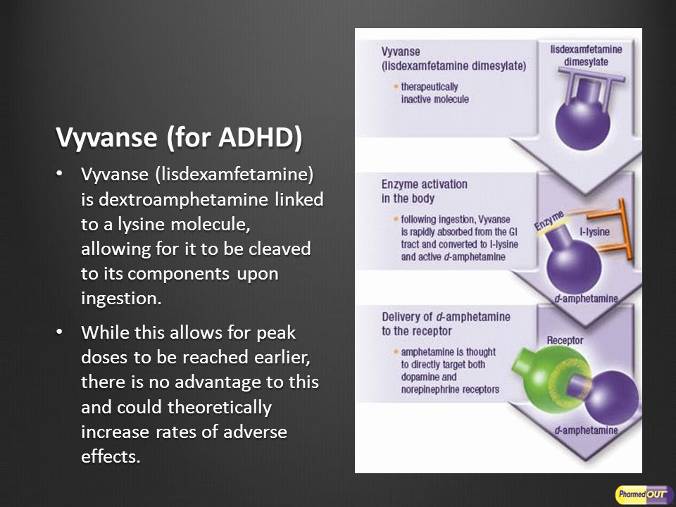 Vyvanse (for ADHD) Vyvanse (lisdexamfetamine) is dextroamphetamine linked to a lysine molecule, allowing for it to be cleaved to its components upon ingestion.