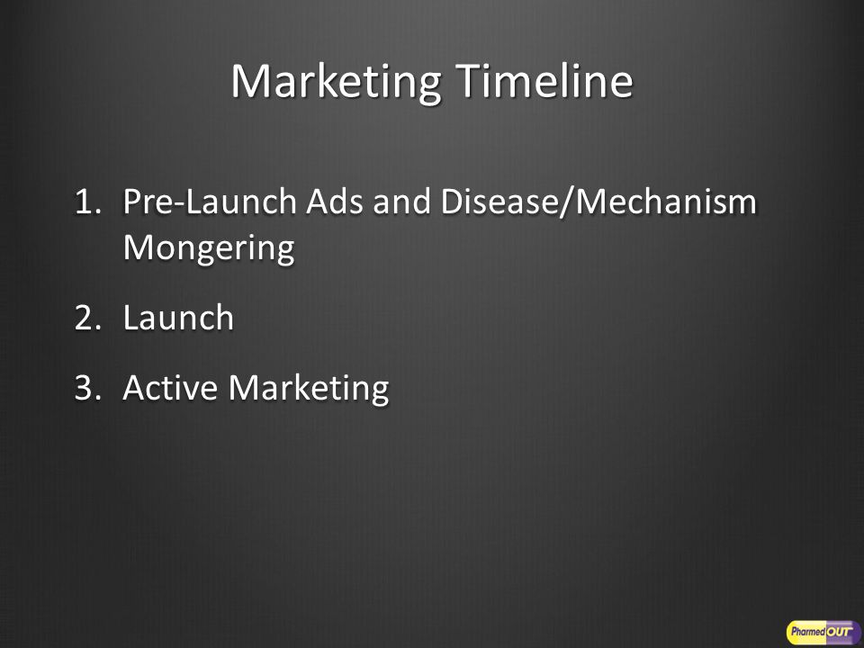 Marketing Timeline 1.Pre-Launch Ads and Disease/Mechanism Mongering 2.Launch 3.Active Marketing