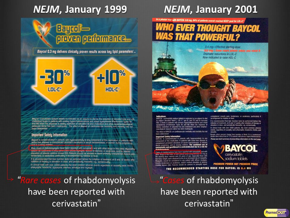 Rare cases of rhabdomyolysis have been reported with cerivastatin Cases of rhabdomyolysis have been reported with cerivastatin NEJM, January 1999 NEJM, January 1999 NEJM, January 2001