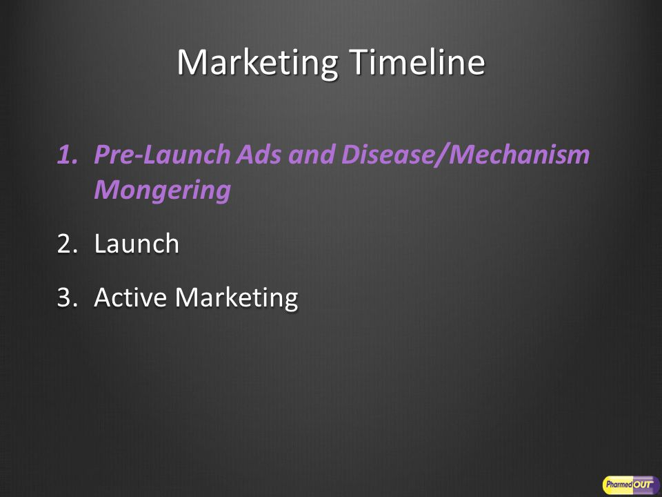 Marketing Timeline 1. 1.Pre-Launch Ads and Disease/Mechanism Mongering 2.Launch 3.Active Marketing