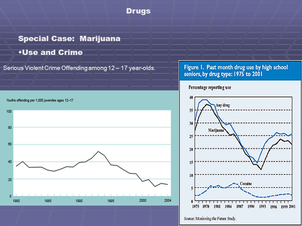Drugs Special Case: Marijuana Use and Crime Serious Violent Crime Offending among 12 – 17 year-olds.