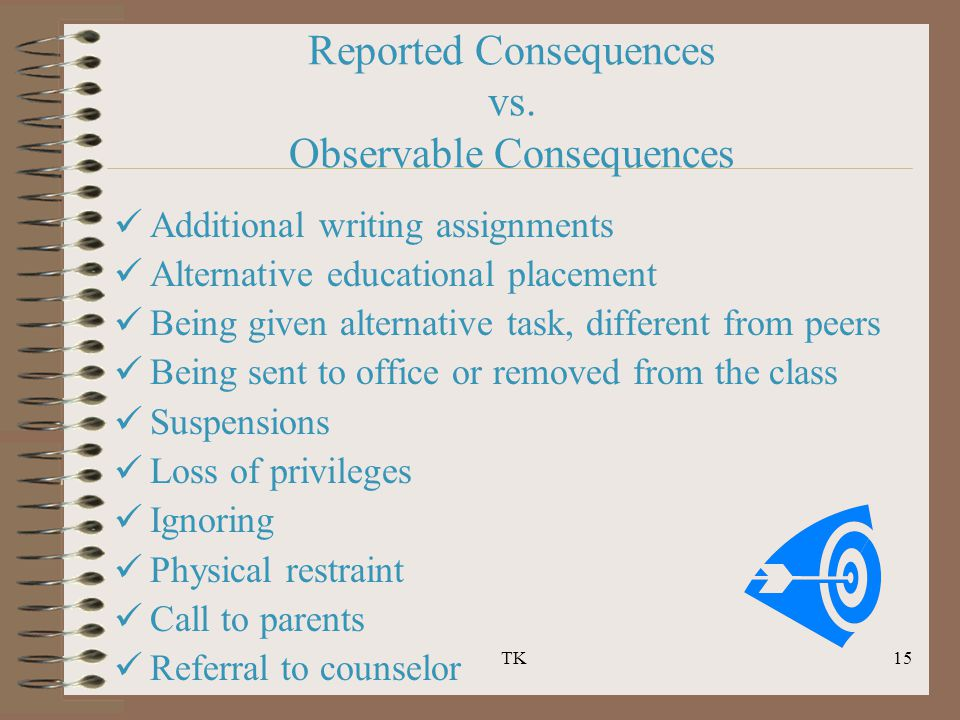 TK15 Reported Consequences vs.