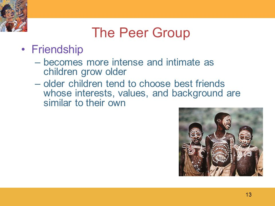 14 The Peer Group bullying –repeated, systematic efforts to inflict harm through physical, verbal, or social attack on a weaker person bully-victim –someone who attacks others, and who is attacked as well