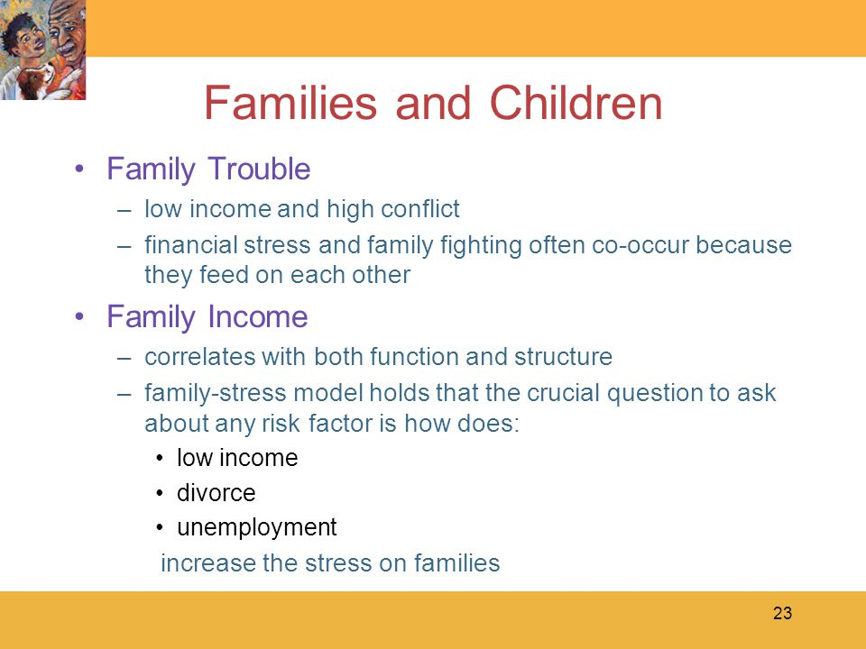 23 Families and Children Family Trouble –low income and high conflict –financial stress and family fighting often co-occur because they feed on each other Family Income –correlates with both function and structure –family-stress model holds that the crucial question to ask about any risk factor is how does: low income divorce unemployment increase the stress on families