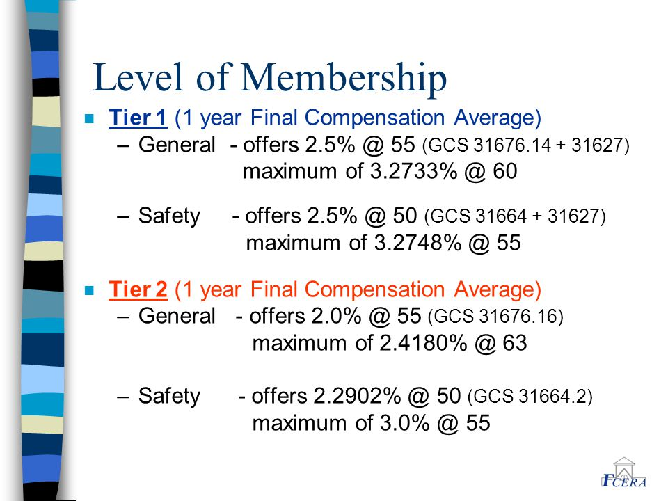 Level of Membership n Tier 1 (1 year Final Compensation Average) –General - offers 2.5% @ 55 (GCS 31676.14 + 31627) maximum of 3.2733% @ 60 –Safety - offers 2.5% @ 50 (GCS 31664 + 31627) maximum of 3.2748% @ 55 n Tier 2 (1 year Final Compensation Average) –General - offers 2.0% @ 55 (GCS 31676.16) maximum of 2.4180% @ 63 –Safety - offers 2.2902% @ 50 (GCS 31664.2) maximum of 3.0% @ 55