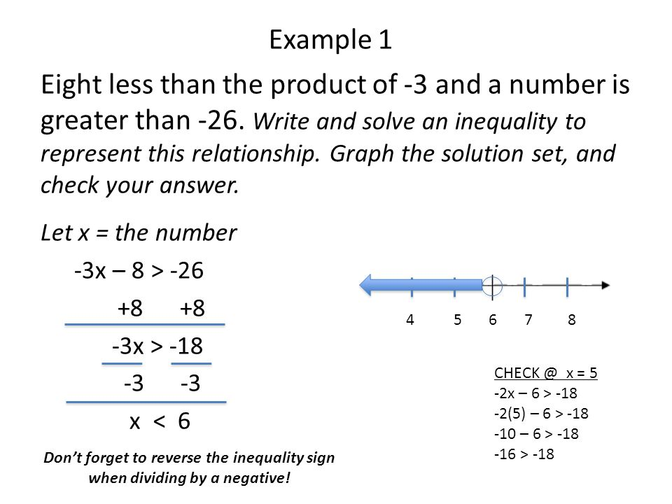 Example 1 Eight less than the product of -3 and a number is greater than -26. Write and solve an inequality to represent this relationship. Graph the