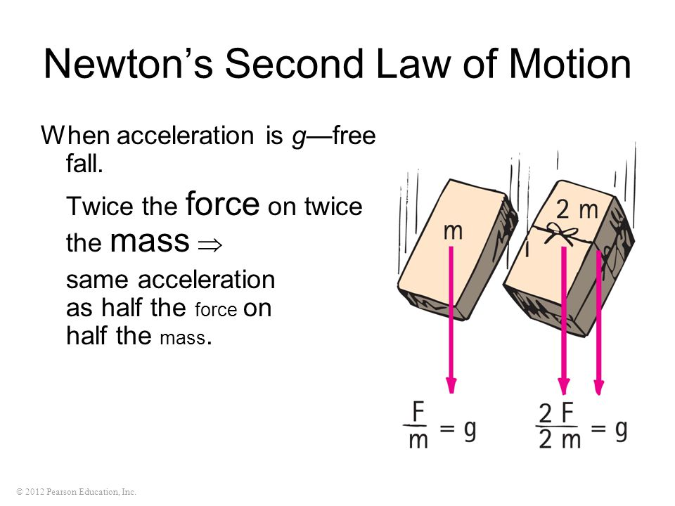 © 2012 Pearson Education, Inc. Newton's Second Law of Motion When acceleration is g—free fall. Twice the force on twice the mass  same acceleration a