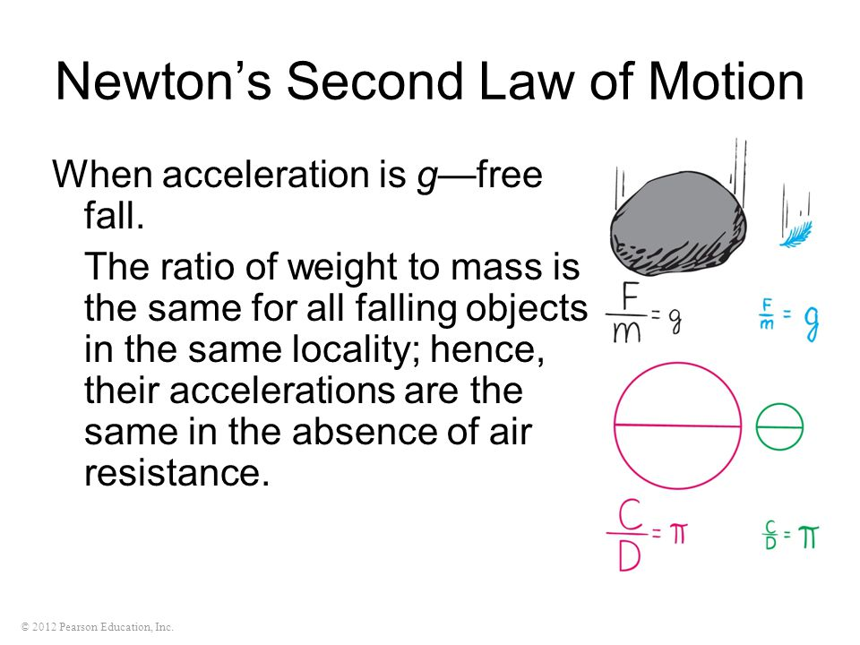 © 2012 Pearson Education, Inc. Newton's Second Law of Motion When acceleration is g—free fall. The ratio of weight to mass is the same for all falling