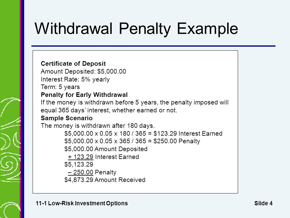 Slide 4 Withdrawal Penalty Example 11-1 Low-Risk Investment Options Certificate of Deposit Amount Deposited: $5,000.00 Interest Rate: 5% yearly Term: 5 years Penalty for Early Withdrawal If the money is withdrawn before 5 years, the penalty imposed will equal 365 days' interest, whether earned or not.