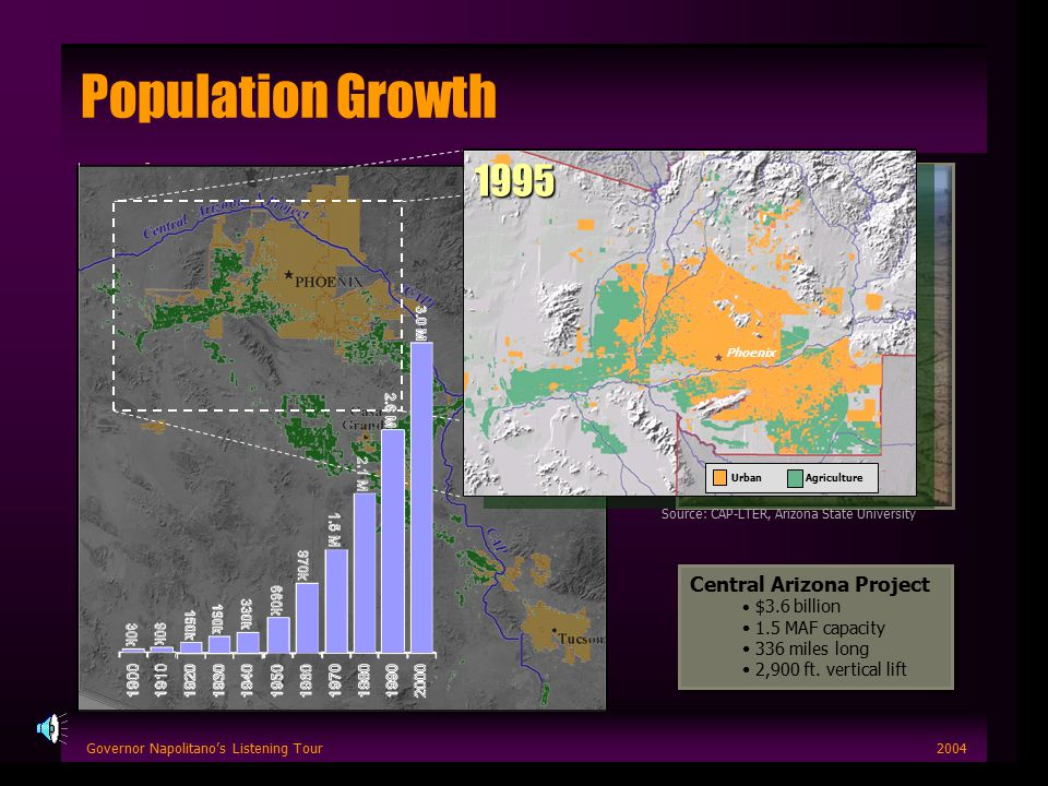 Governor Napolitano's Listening Tour2004 Population Growth 1912193419551975 1995 Phoenix Source: CAP-LTER, Arizona State University Urban Agriculture Central Arizona Project $3.6 billion 1.5 MAF capacity 336 miles long 2,900 ft.