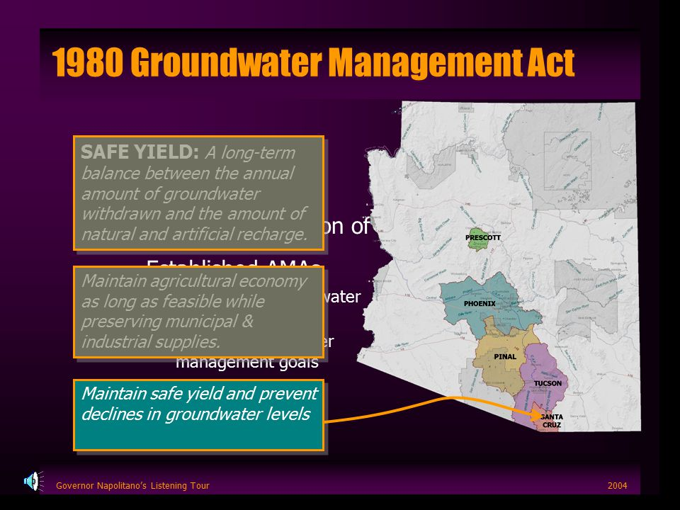 Governor Napolitano's Listening Tour2004 1980 Groundwater Management Act Purposes –Protect groundwater Management goals Assured Water Supply Conservation –Protect the economy Service Area rights General Industrial Use Recharge & recovery –Protect existing users Grandfathered rights Well impact analysis