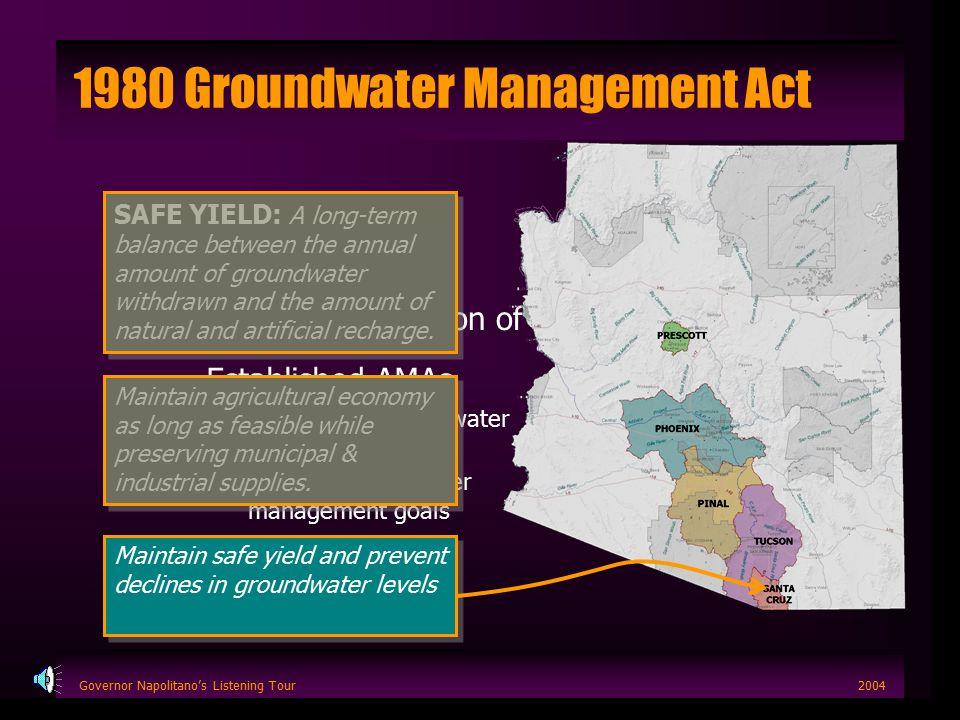 Governor Napolitano's Listening Tour2004 Colorado River Lower Basin 7.5 MAF –California 4.4 MAF –Arizona 2.8 MAF –Nevada 0.3 MAF CAP portion = 1.5 MAF (54%) Colorado River Basin Arizona Utah Colorado Nevada California New Mexico Wyoming Mexico