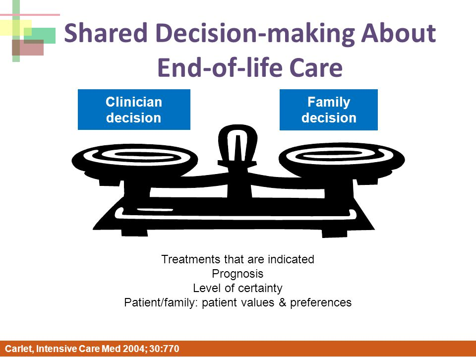 Shared Decision-making About End-of-life Care Clinician decision Family decision Carlet, Intensive Care Med 2004; 30:770 Treatments that are indicated Prognosis Level of certainty Patient/family: patient values & preferences