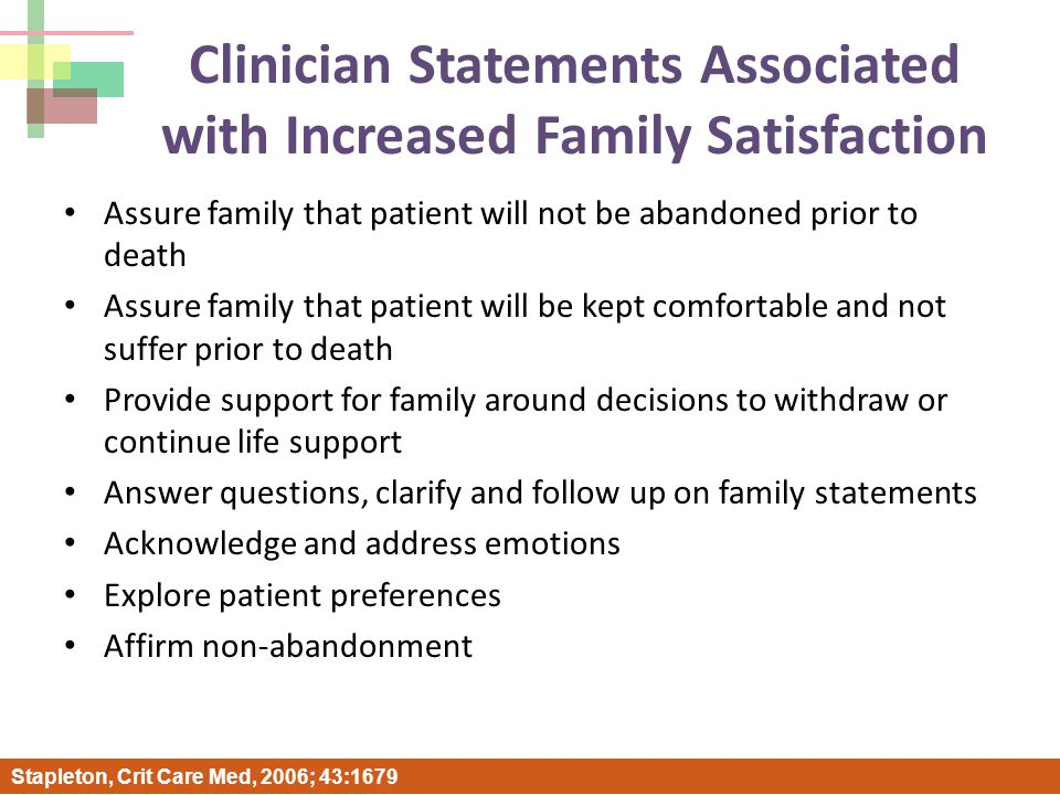 Clinician Statements Associated with Increased Family Satisfaction Assure family that patient will not be abandoned prior to death Assure family that patient will be kept comfortable and not suffer prior to death Provide support for family around decisions to withdraw or continue life support Answer questions, clarify and follow up on family statements Acknowledge and address emotions Explore patient preferences Affirm non-abandonment Stapleton, Crit Care Med, 2006; 43:1679